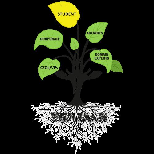 ecosys-img